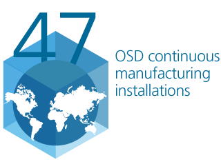 Numbers of OSD continuous manufactruing installations