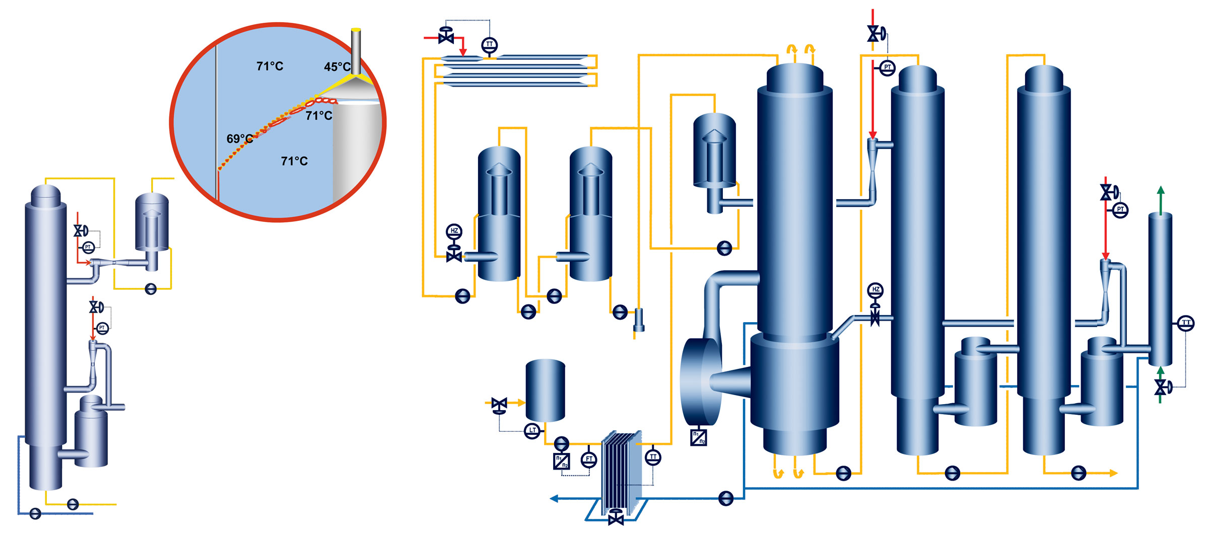 Evaporation On To Enlarge The Diagram Operating Principle Of Liquid Ring Pumps Direct Contact Regenerative Preheater