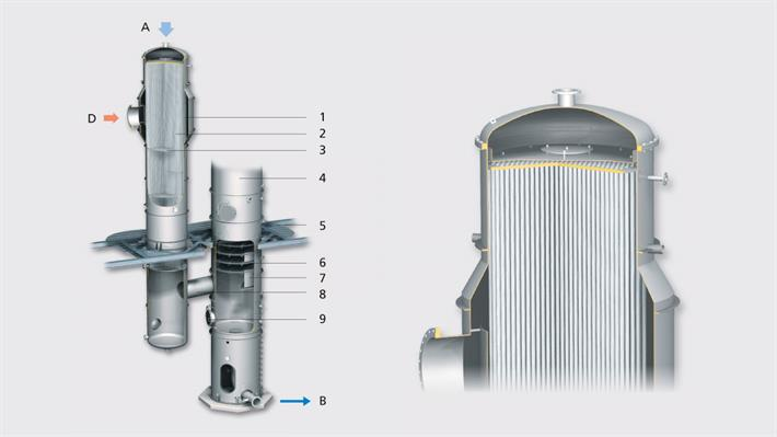 Reboiler for Distillation Plants