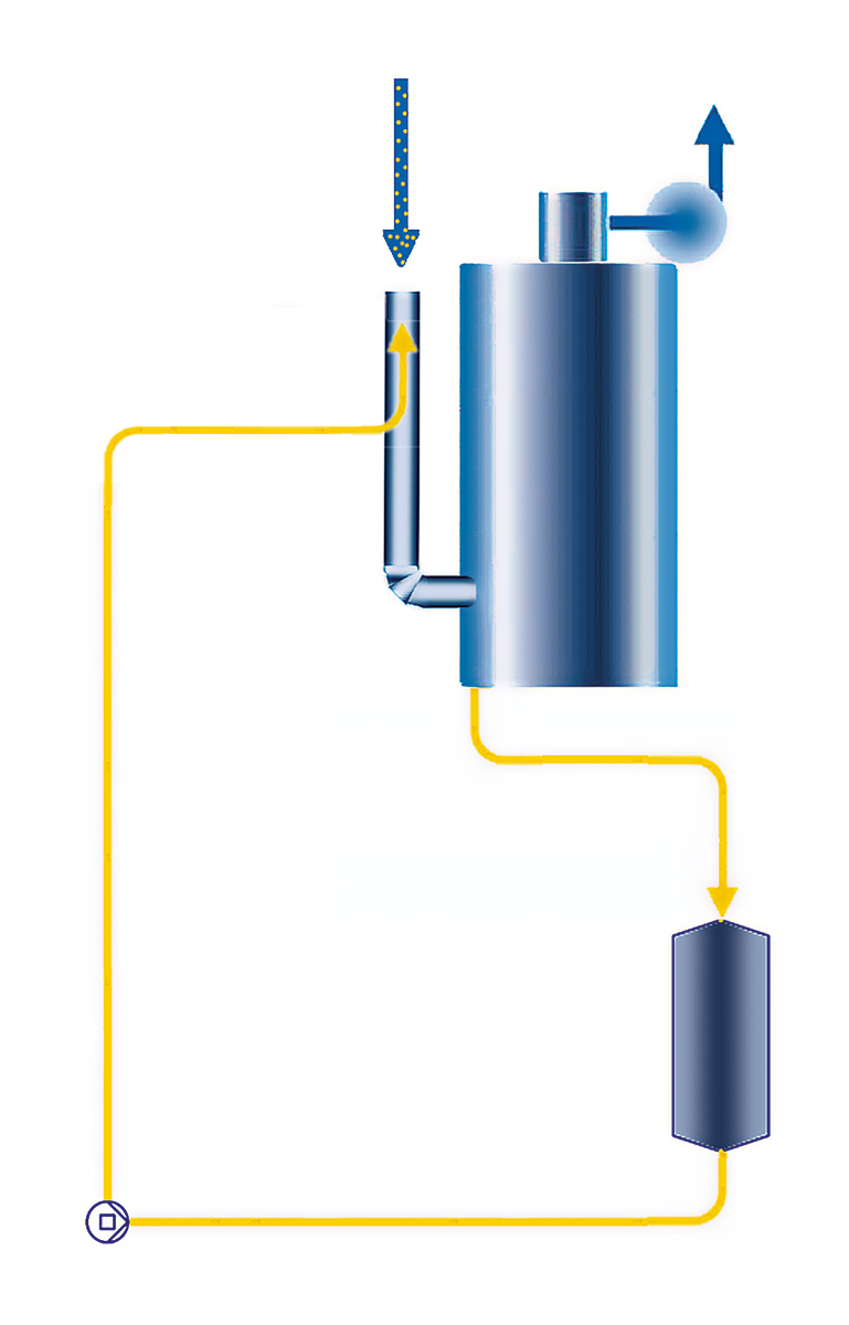Components Of A Spray Drying Installation Have Attached Diagram Sprinkler Assembly Apologize For The Wet Scrubber
