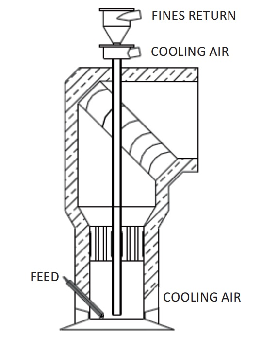 Air disperser DDD for downward and rotating air flow