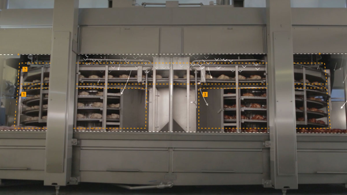 GEA CookStar the three-phase cooking concept in double spiral oven