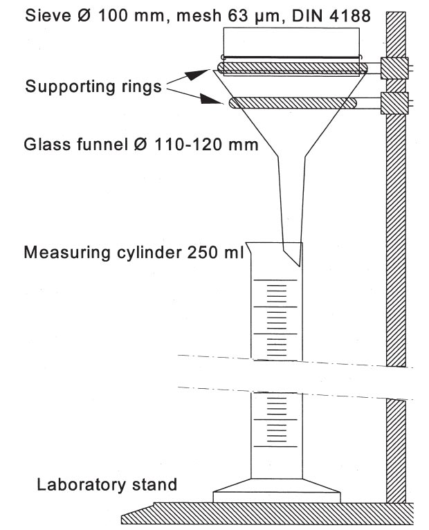 Apparatus for determination of White Flecks Number