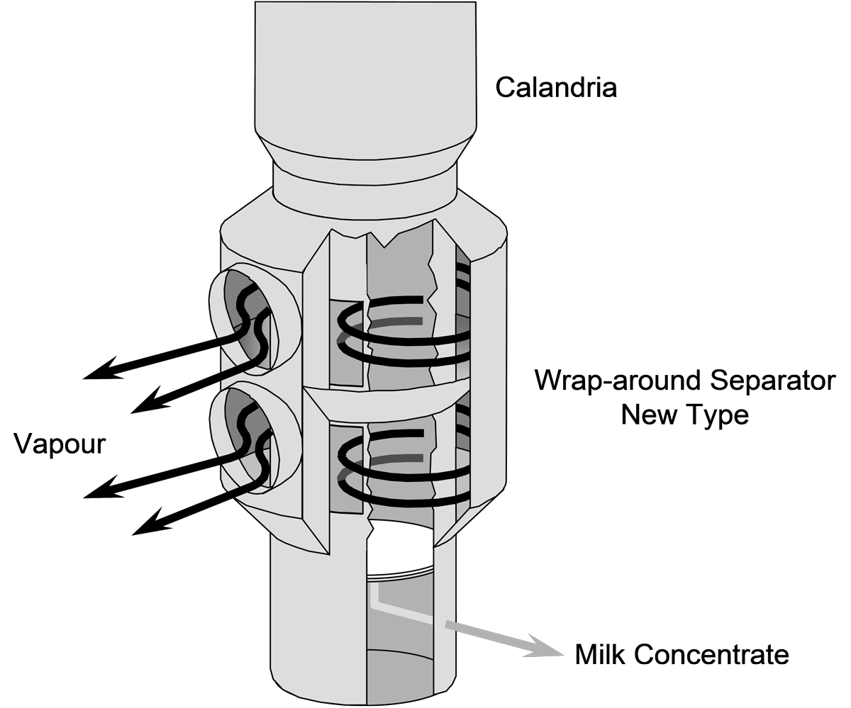Wrap-around separator