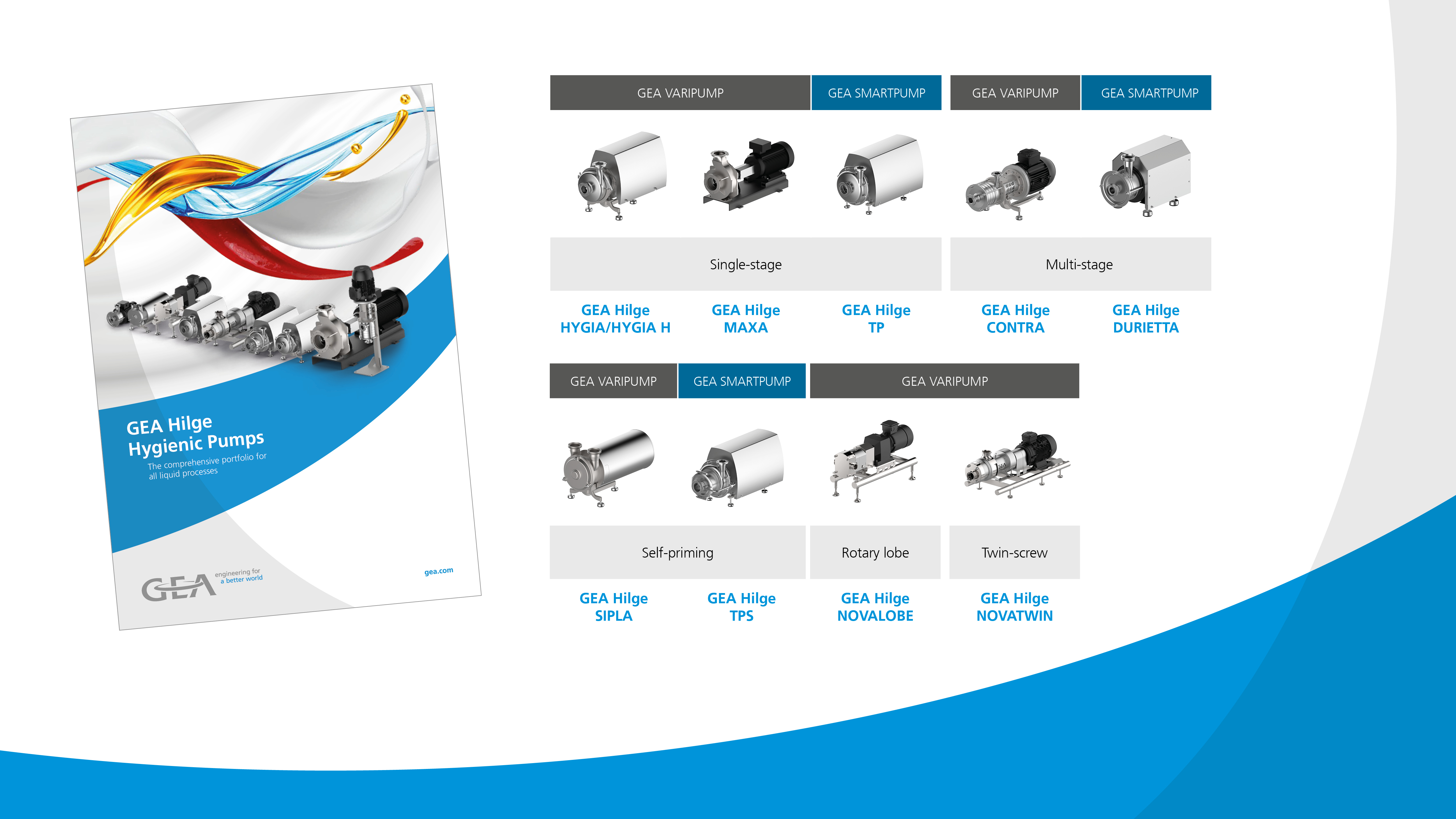 GEA Hilge hygienic pumps overview