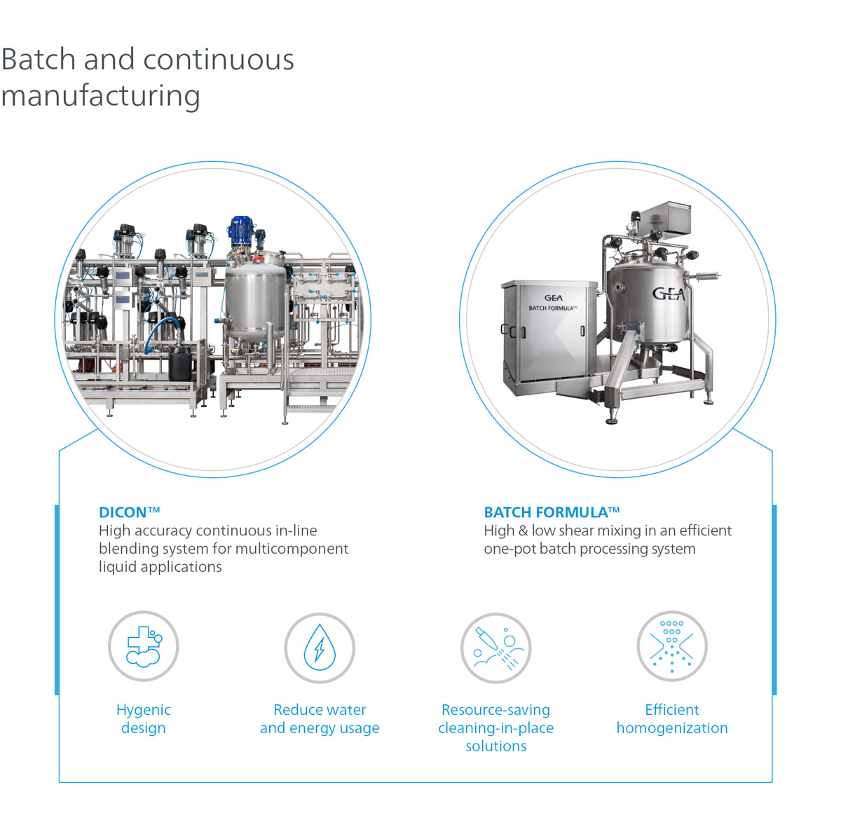 Batch and continuous manufacturing