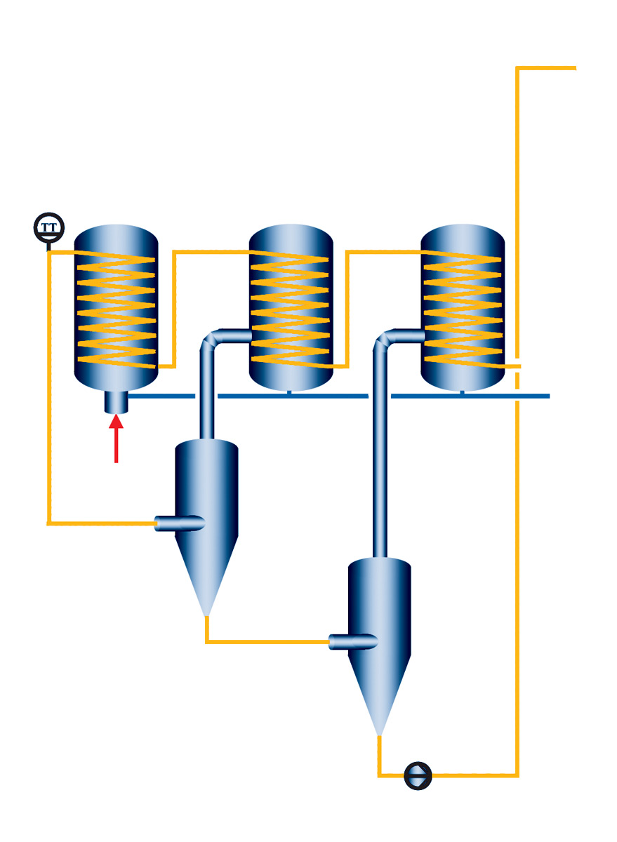Indirect contact regenerative pasteurizer with flash chambers
